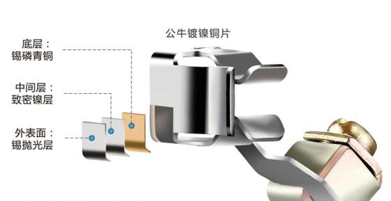 镀镍铜芯更安全