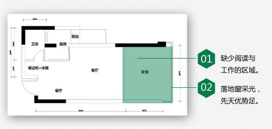户型 户型图 平面图 545_260