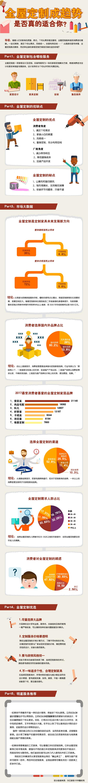 中国智能马桶盖普及率不到1% 我们离智能家居有多远